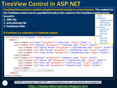 xml tutorial in asp net c sql server net and c video tutorial treeview control