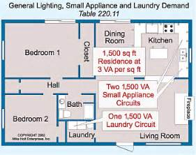 residential electrical load calculation worksheet photos
