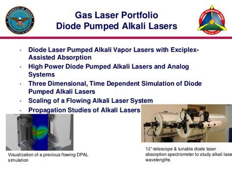 harga transistor k2837 diode pumped alkali laser 28 images image gallery laser pumping patent us7082148 diode