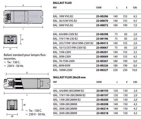 Lu Tl 36 Watt Merk Philips conventionele ballast 36w
