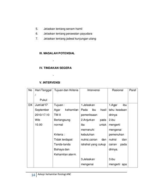 Pohon Masalah Kehamilan Tm 3 Manajemen Asuhan Kebidanan Antenatal Fisiologi Pada Ny M