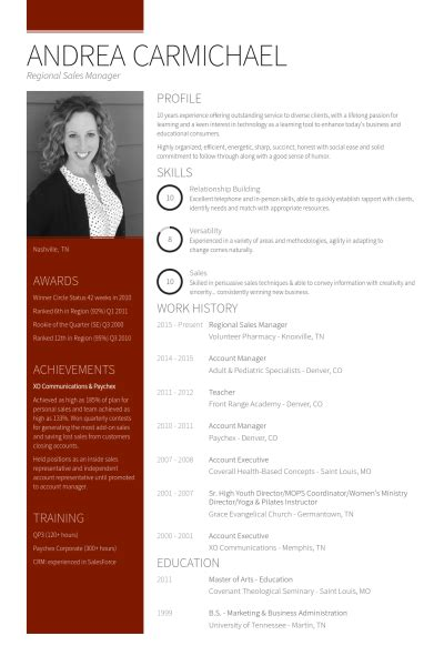 Regional Sales Manager Resume by Pharmaceutical Regional Sales Manager Resume