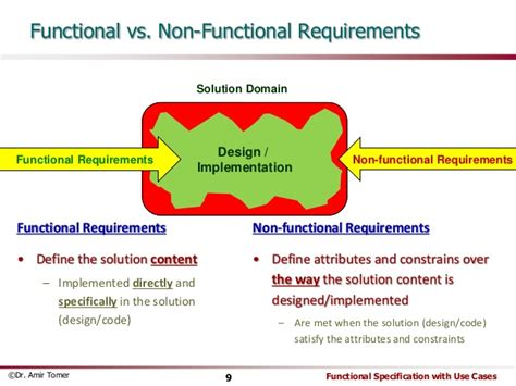 application design vs functional design functional specification with use cases