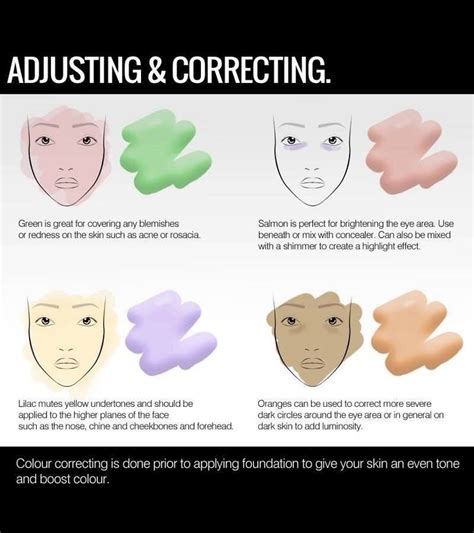 how to use color correcting concealers how to use concealer makeup concealers