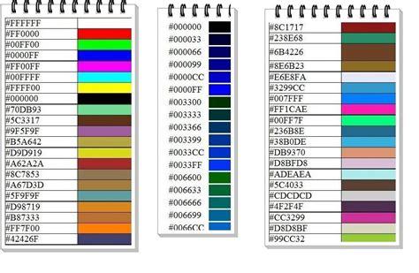 codigo de imagenes de html codigos de colores html codigos html