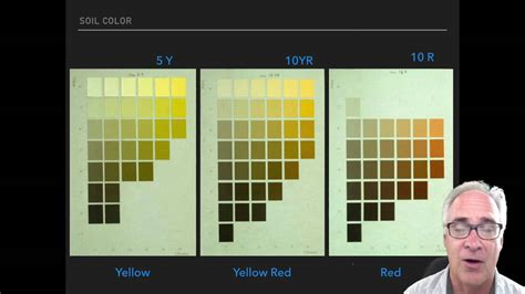 munsell soil color chart munsell soil color chart