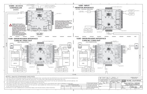 v100 wiring diagram wiring diagram with description