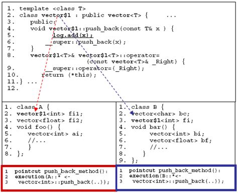 template function specialization 28 template function specialization template