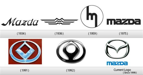 mazda logo history buses mazda swaraj sml isuzu myn transport