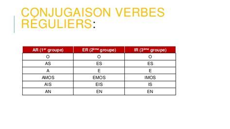 la conjugaison espagnole conjugaison present espagnol