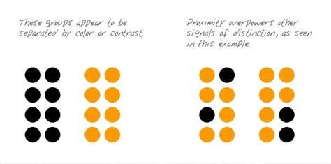 design elements proximity gestalt theory for ux design principle of proximity