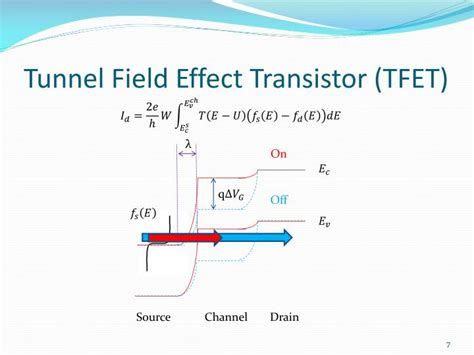 transistor effect ppt lecture tunnel fet powerpoint presentation id 2195367