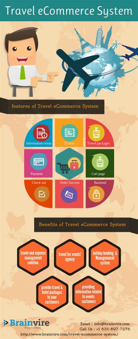 travel ecommerce system  stop solution