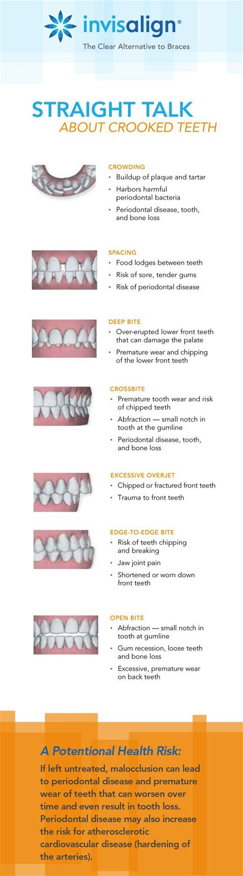51 best images about dental quotes on is