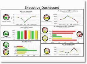 the quot action dashboard quot an alternative to crappy dashboards