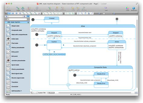 mac diagramming software dfd diagram software for mac smartdraw diagrams