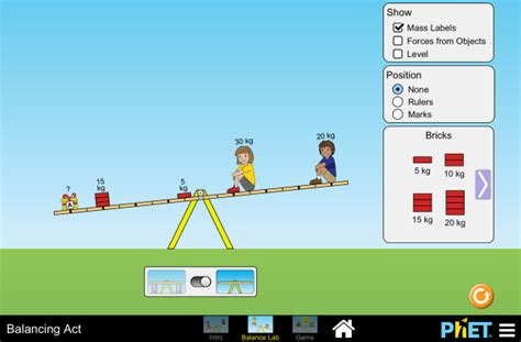Balancing Home by Phet Simulations Mrs Armistead