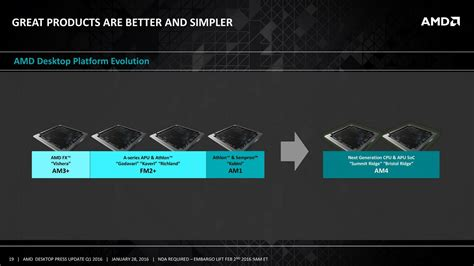 Amd Athlon X4 845 With Amd Cooler Socket Fm2 65w Ad84 amd launches new coolers and 65w kaveri apus the a10