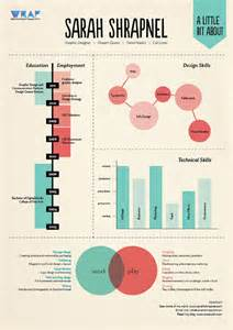Cv Graphic Designer by Personal Infographic Sarah Shrapnel
