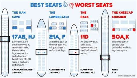 best plane seats find the best plane seats of your flights sgcgo