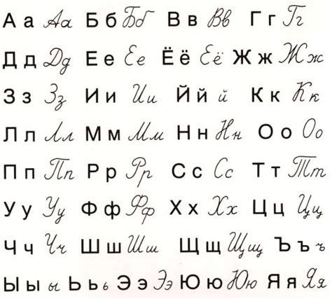 Letter In Russian russian alphabet russian letters