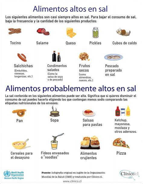 oms alimentos alimentos altos en sal oculta seg 250 n la oms infograf 237 as