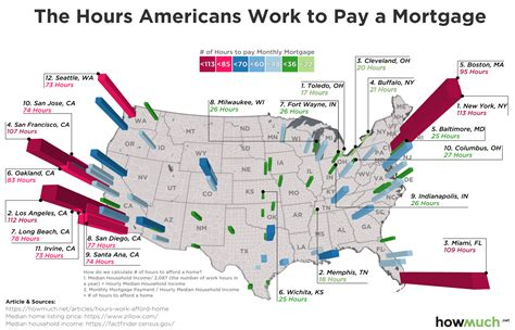 how many working hours does it take to buy a home