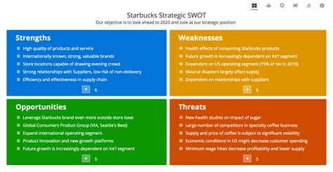 strategic analysis report template marketing plan