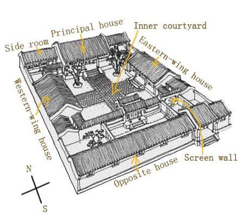 siheyuan floor plan beijing siheyuan structure jpg 440 215 405 pixels 2013 14