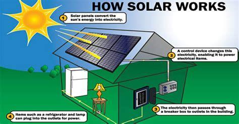 How Solar Energy Panels Work How Does Solar Energy Work
