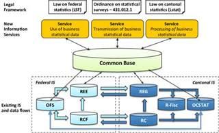 context analysis template exle of service organizational context analysis