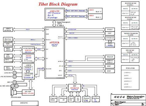 hp laptop parts diagram compaq presario motherboard diagram compaq free engine