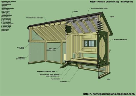 backyard chicken coop plans free home garden plans m200 perfect options backyard