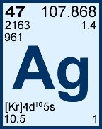 Ag On Periodic Table by Untitled Document Www Eastpennsd Org