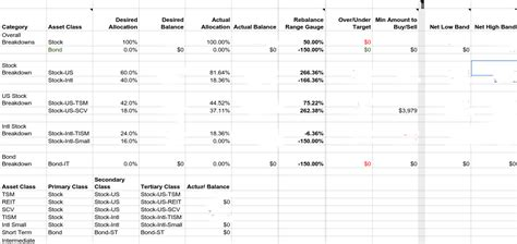 Bogleheads Asset Allocation Spreadsheet by Another Rebalancing Spreadsheet Question Bogleheads Org