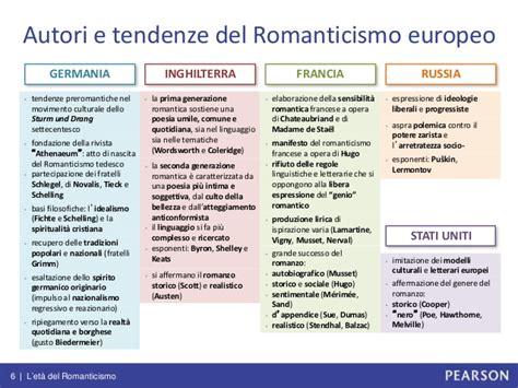 temi illuminismo 5 romanticismo