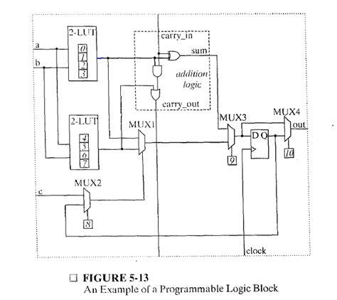 understanding electrical resistors understanding electrical resistors 28 images series and parallel circuits learn sparkfun