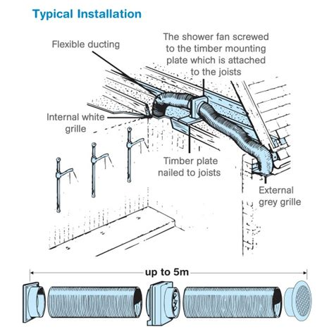 manrose bathroom extractor fan wiring diagram wiring diagram
