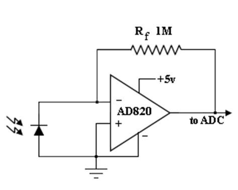 shunt resistor gain shunt resistor photodiode 28 images negative feedback part 8 analyzing transimpedance lifier