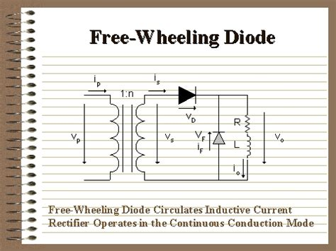 what are free wheeling diodes free wheeling diode