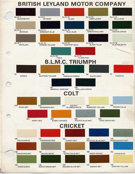bmc bl paint codes and colors tech library the healey experience branding identity