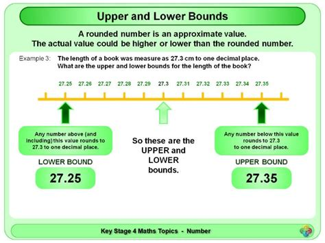 And Lower Bounds Worksheet Gcse