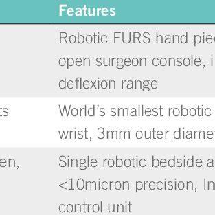 future  robotic surgery