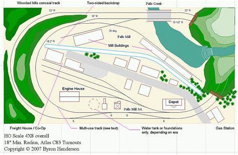 design ho track layout 187 1 4 215 8 ho model railroad track plans train video camera