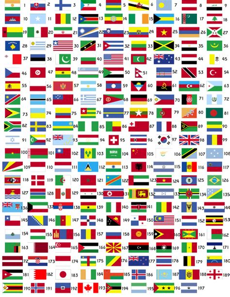 flags of the world quiz game flags of the world quiz by cubs1313