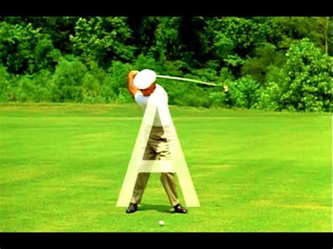 ben swing ben swing analysis