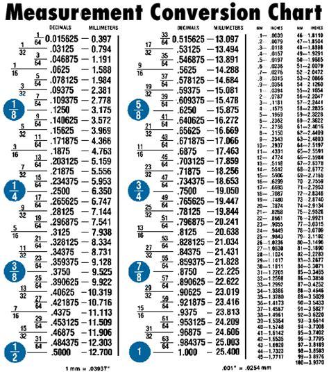 Measurements Table by Measurement Conversion Chart Diabetes Inc