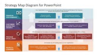 it strategic plan template powerpoint it strategic plan template powerpoint strategic planning