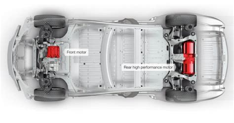 Tesla Model S Drivetrain Tesla Model S Misses Top Safety Level In Iihs Small