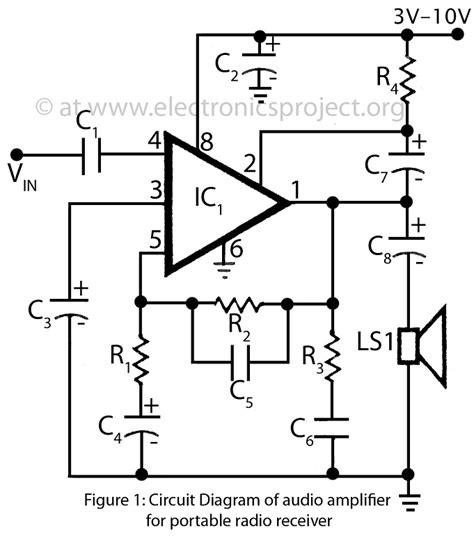 sony surround sound wiring diagram imageresizertool
